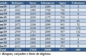 balanco2019